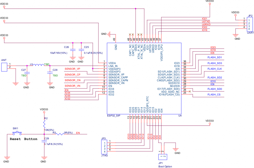 Teach you how to draw a simple PCB schematic in seven steps插图